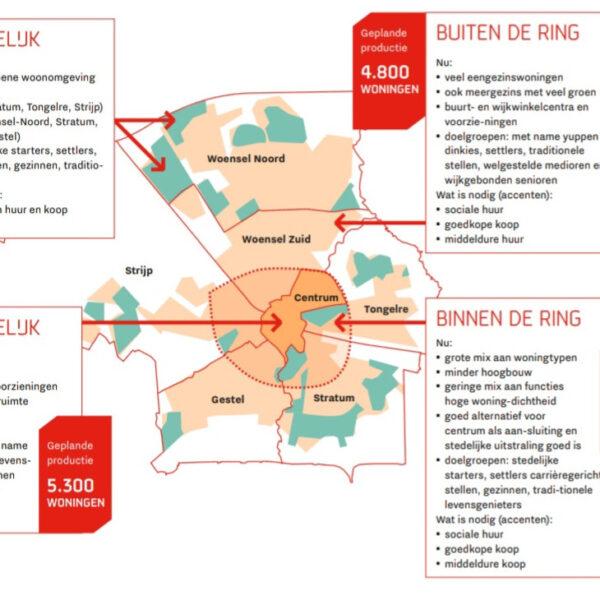 Woonprogramma Eindhoven 2021-2015
